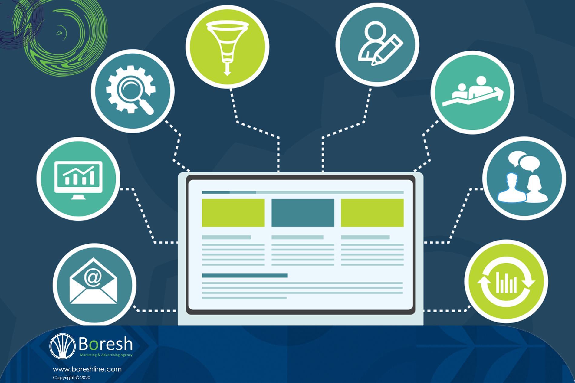 بازاریابی دیجیتال چیست؟ و انواع بازاریابی دیجیتال چه می باشد؟ - گروه برندسازی، تبلیغات،بازاریابی و توسعه کسب و کار برش
